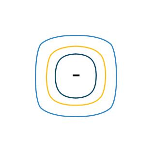 Petroleum Symmetric