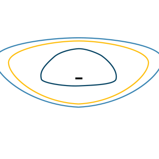 Type II Medium